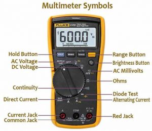 What do the symbols on a multimeter