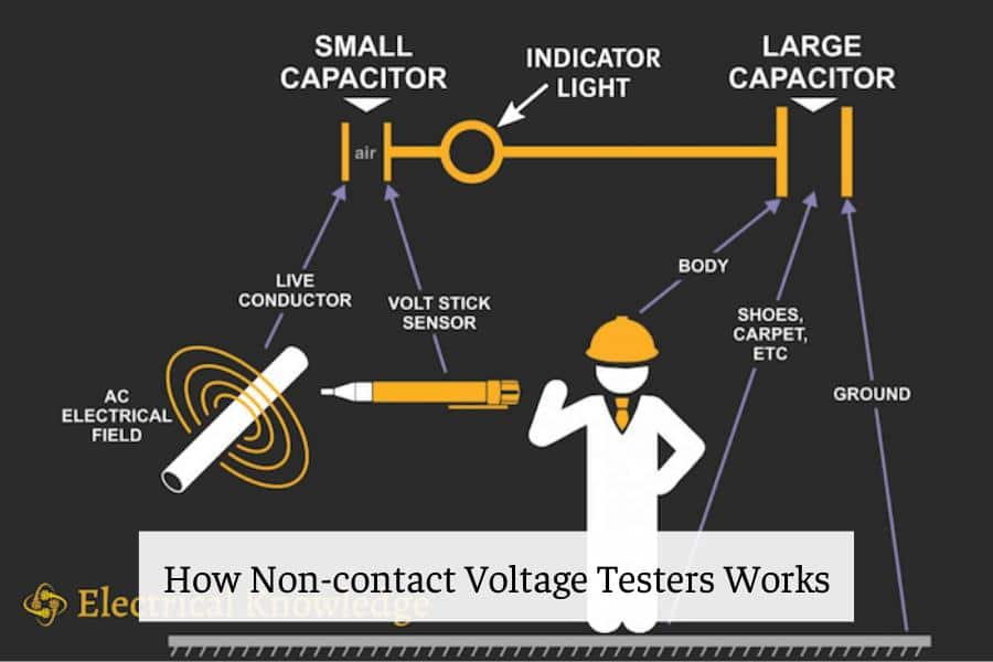 How Non-contact Voltage Pen Works